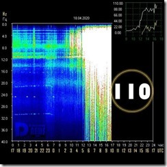 200418 - Schumann Resonance
